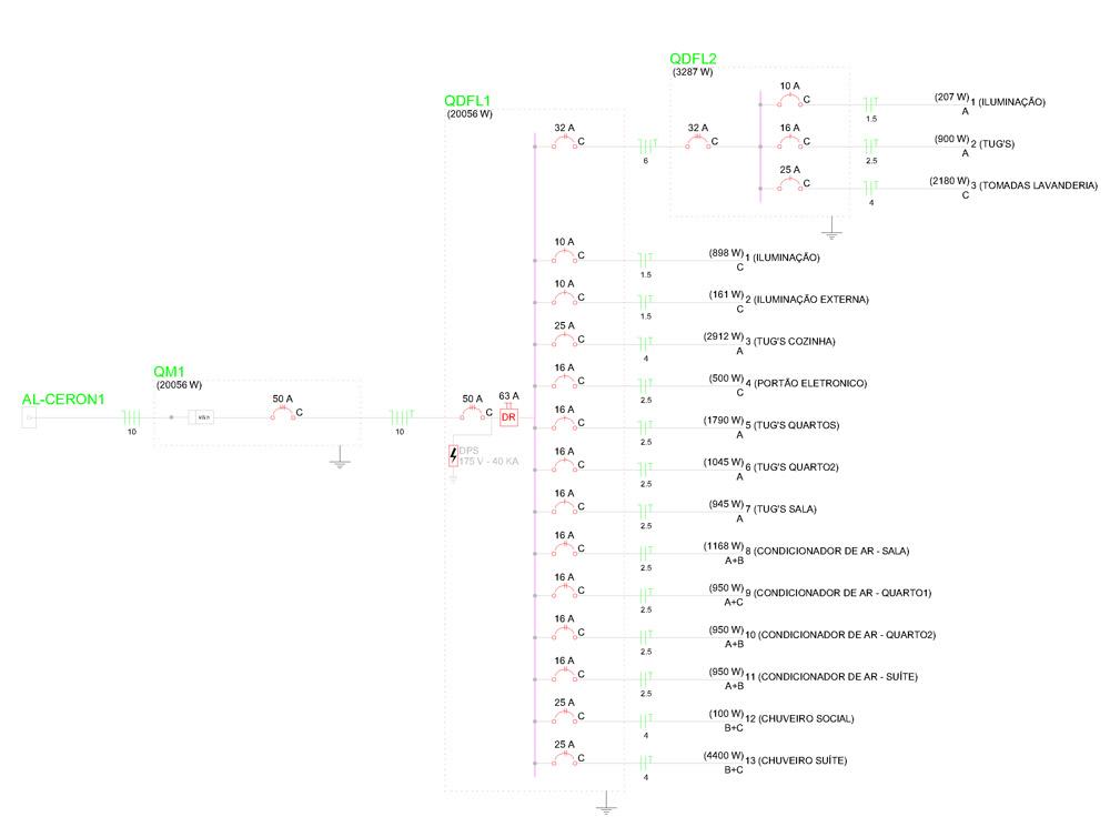 diagrama unifilar projeto elétrico