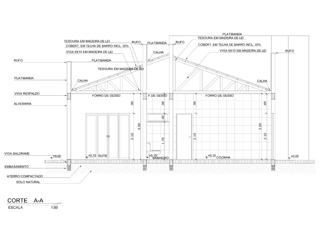 Escala arquitetura: Tipos de escala 1:50