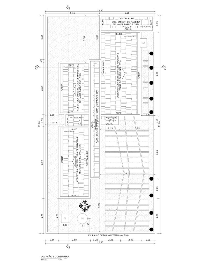 Escala arquitetura: Tipos de escala 1:100