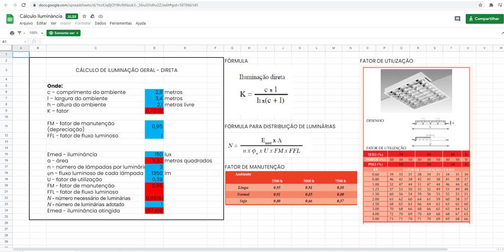Como calcular a Iluminância do Ambiente com a NBR 5413