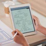 Fluxograma na Arquitetura: O que é?